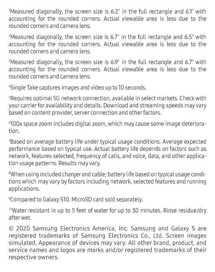 Samsung GS20 legal disclaimers