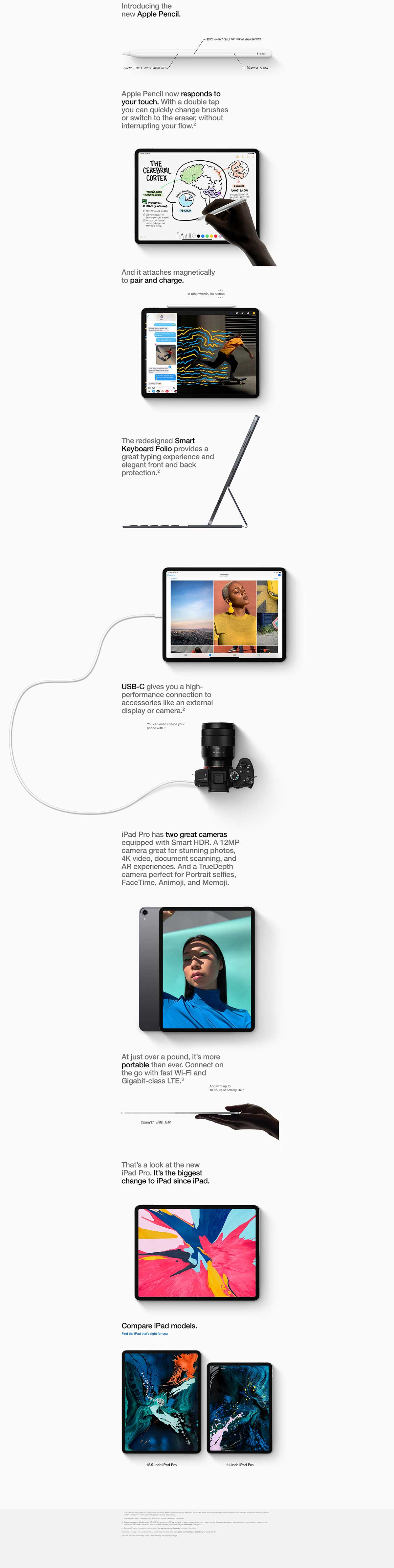 iPad Pro 12.9 Product Overview part 2